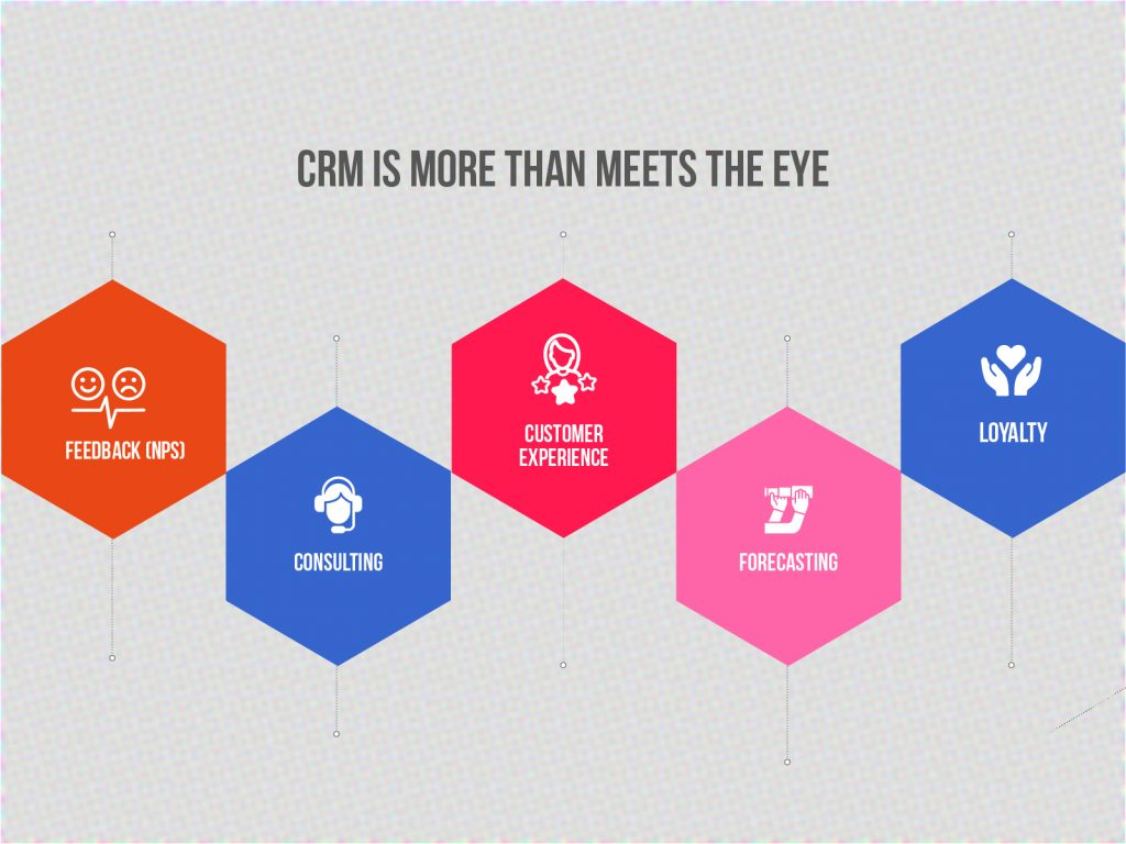 crm-software-features