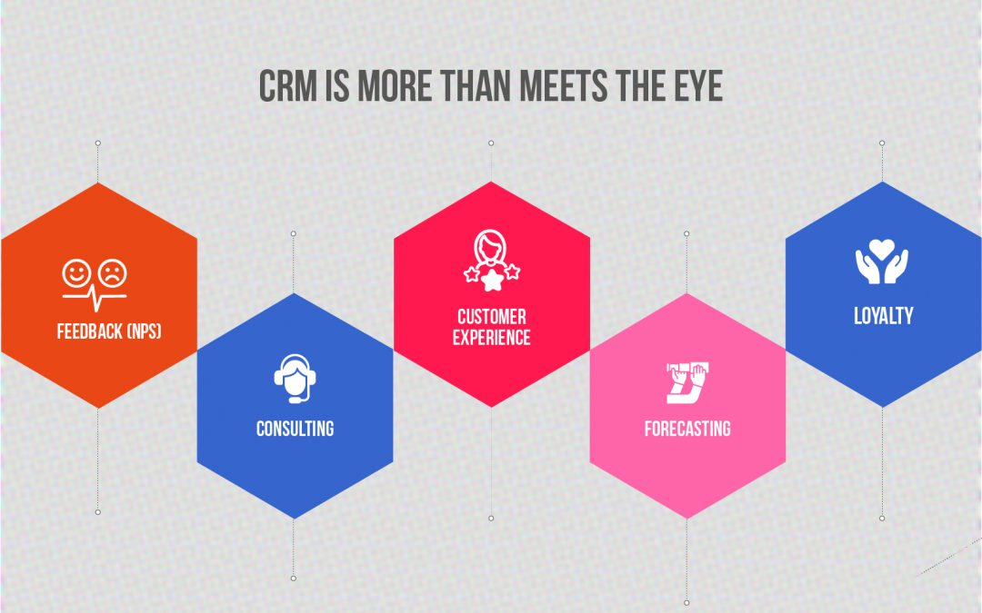 Choosing The Right CRM: An Indonesian Marketer's Perspective