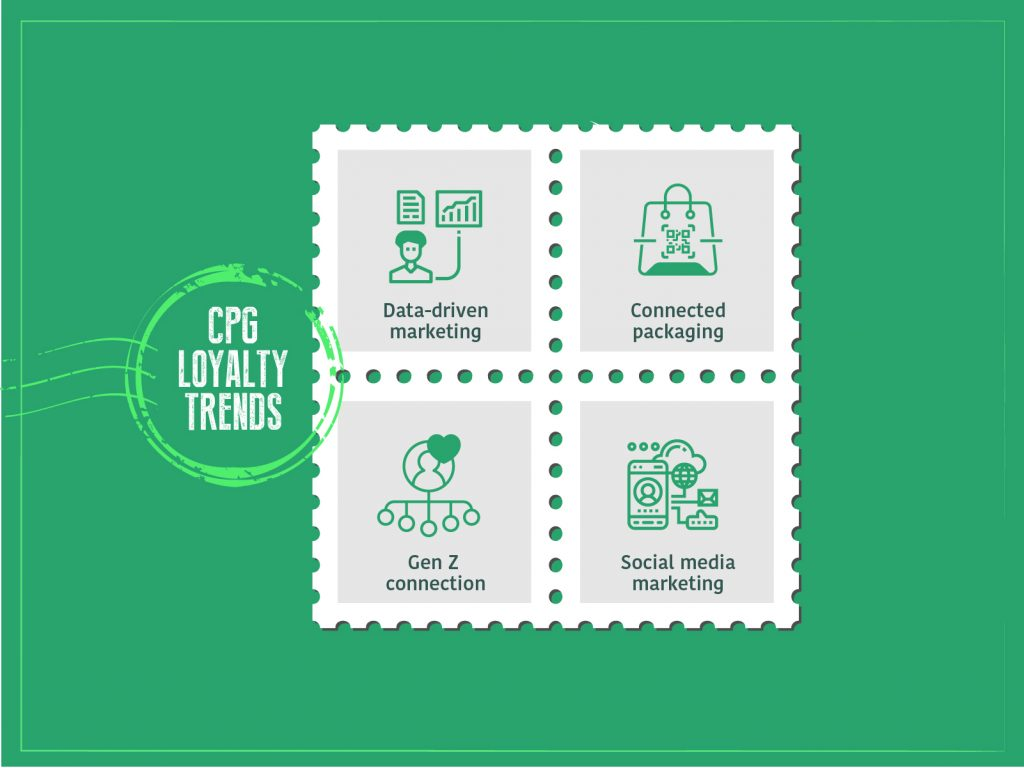 cpg-loyalty-programs-features