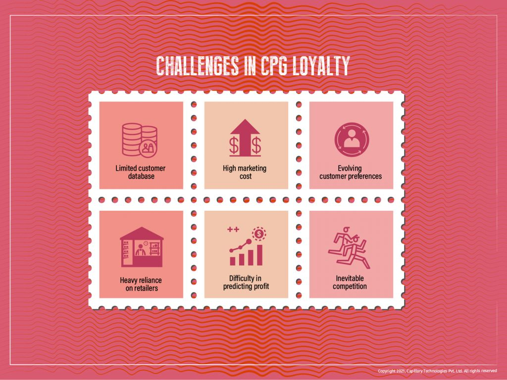 cpg-loyalty-programs-challenges