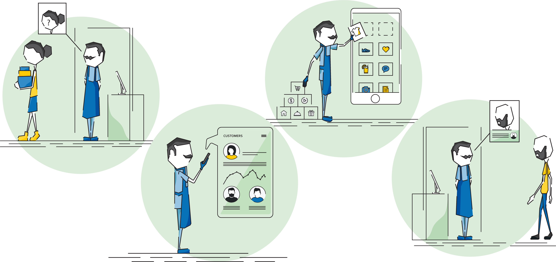 Retail CRM, Ecommerce Platform & Loyalty Program | Capillary